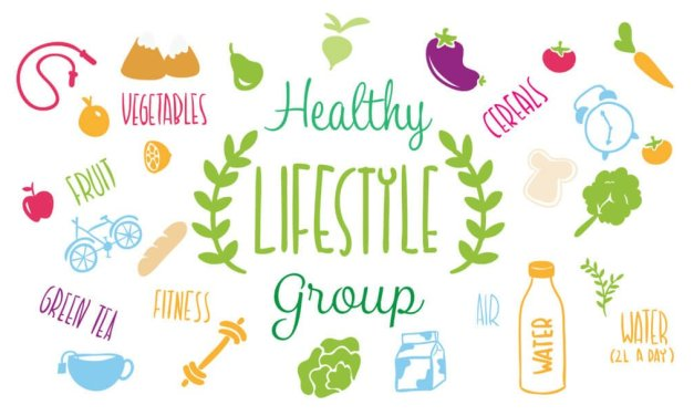 Your Healthy Lifestyle Plan | Wellness