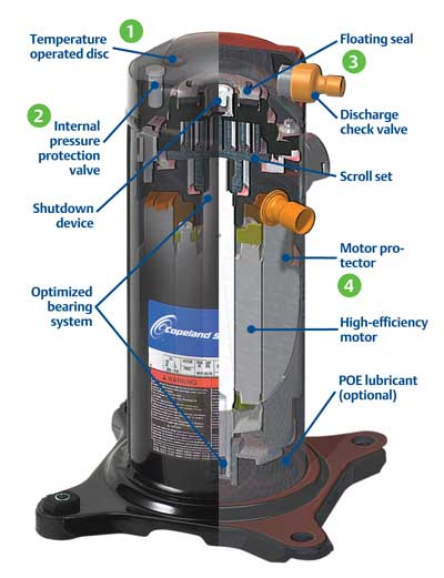 Copeland Scroll Compressor