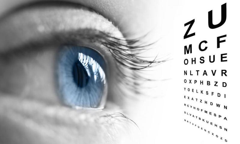 infografika Badanie wzroku - Optyk - Okulista - Optometrysta