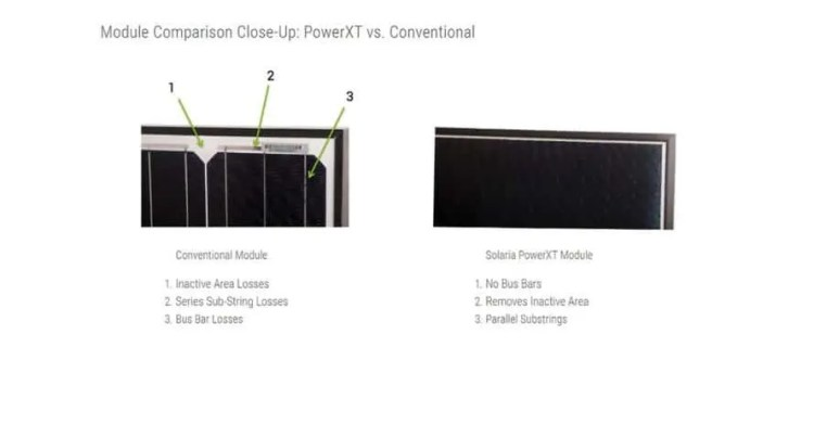 Solaria, Solaria PowerXT, PowerXT, solar panel, solar panels, comparison