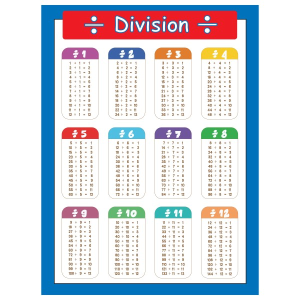 Division Poster Chart