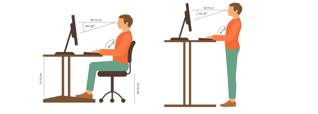 The role of Occupational Therapy in Ergonomics