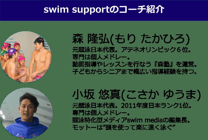 コーチ紹介。森隆弘:元競泳日本代表、アテネオリンピック6位。子供からシニアまで幅広い指導経験があります。小坂悠真:元競泳日本代表、2011年度日本ランキング1位。swim mediaの編集長。