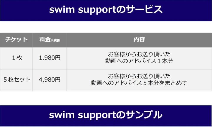 料金は1回1980円から。5枚チケットでは、4980円とお得になっています。