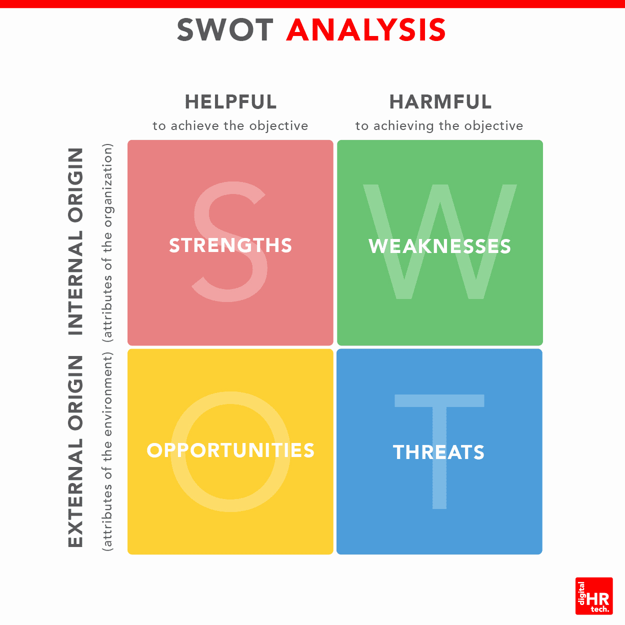 30 Swotysis For Hr Department