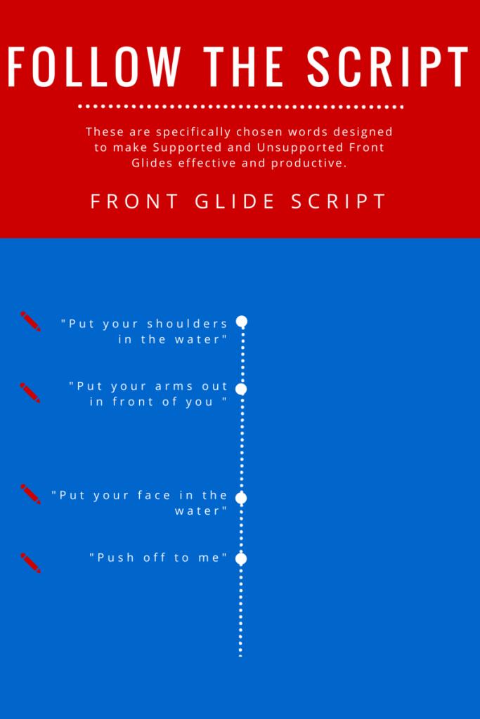 Front Glide Script