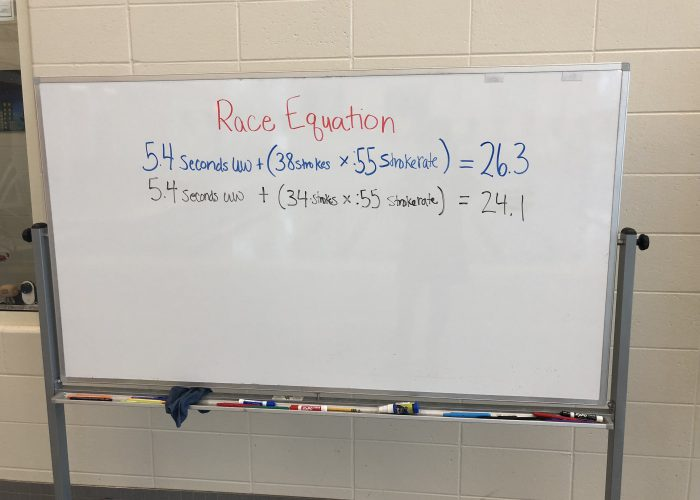 Race-Equation