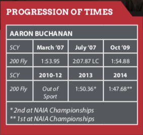 aaron-buchanan-progression-of-times