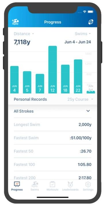 swim-usms-partner-progress
