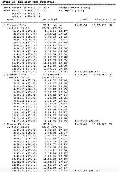 men's 1650 free (1-3)
