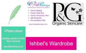 logos swindon business blogs