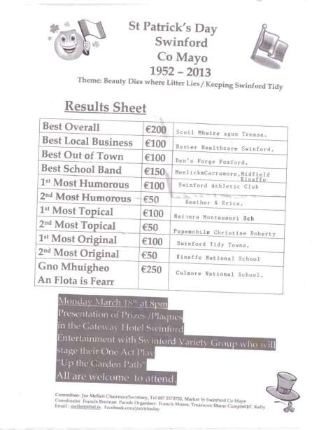 Swinford St Patricks day parade results 2013