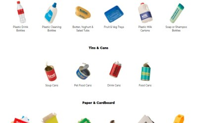 New Recycling List