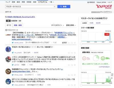 Yahoo!リアルタイム検索の詳細ページ