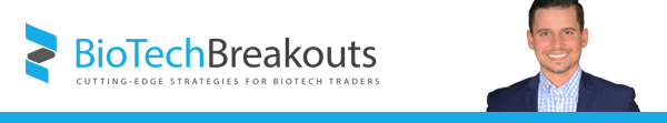 Biotech Breakouts Banner with Kyle Dennis