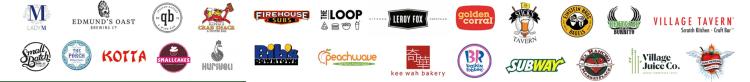 SWIPEBY restaurant partners