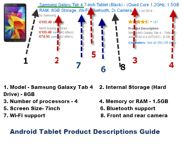 Android-product-descriptions