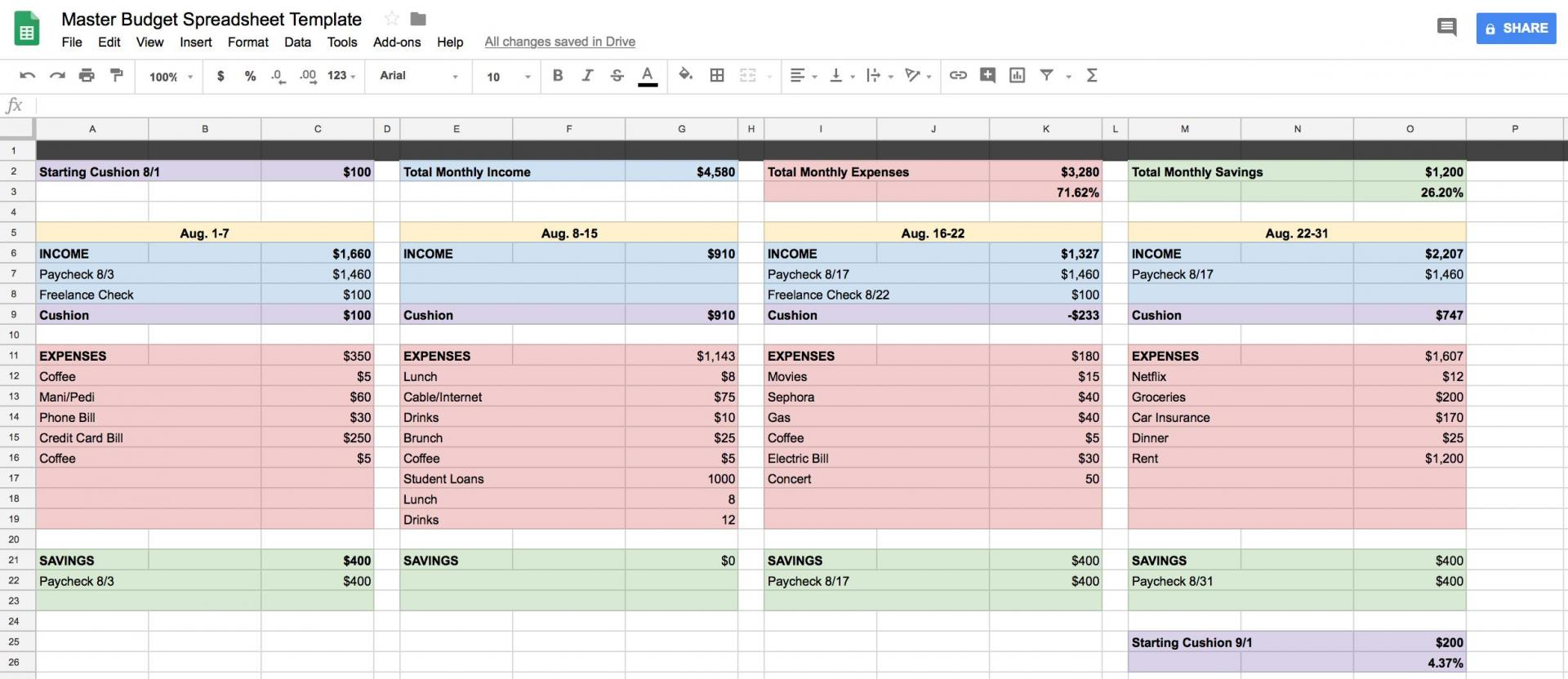 How To Create A Budget Spreadsheet In Sheets