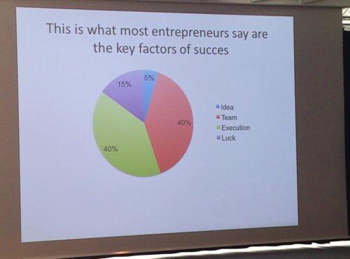 facteur clé succès start-up