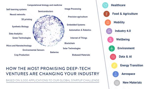 Hello Tomorrow - science et tech