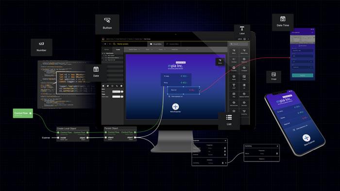 Olympe software transformation digitale