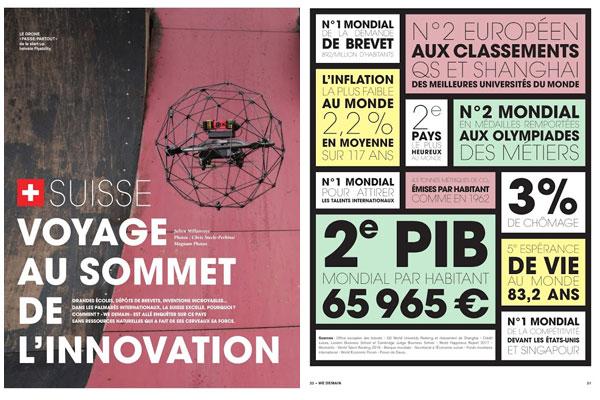 Innovation en suisse