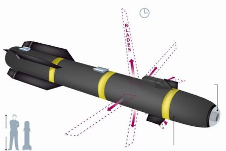 CIAが極秘で使用していた暗殺兵器、6本の刃を備えたミサイルの全容が明らかに