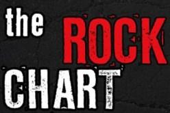 Top Charts Rock