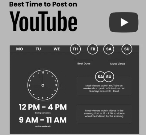 Best Time Post Youtube