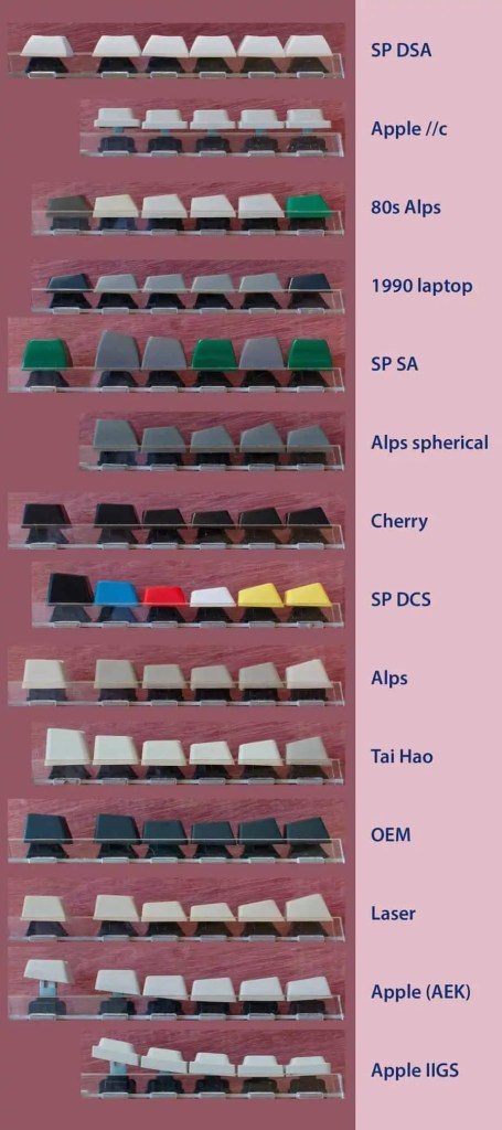 Side by side comparison of all the most popular keycap profiles.