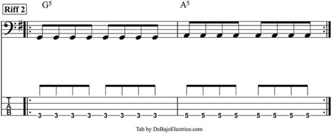 Second Riff from Seven-Nation Army. Image retrieved from debajoelectrico.com