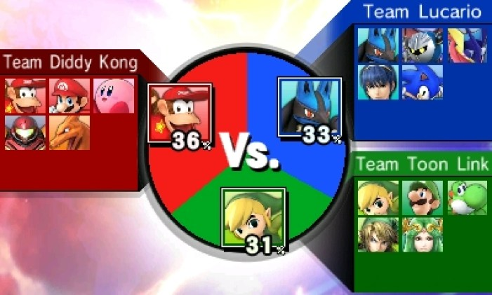 Conquest Mode Smash 4