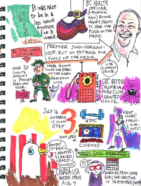 My Pandemic Diary part 3 page 10 sketchbook Swizzle Studio