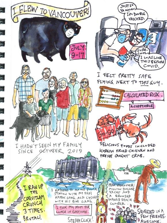 My Pandemic Diary part 3 page 9 sketchbook Swizzle Studio