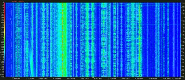 31-Meter-Waterfall-Spectrum