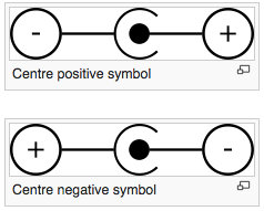 Click here to read more about tip polarity. (Source: WikiPedia)