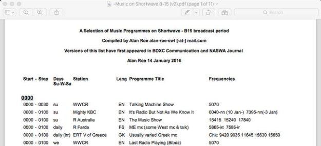 Shortwave-Music-Program-Schedule