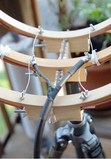 loops-closeup
