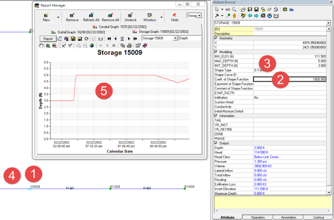 Internal Boundary Node in SWMM 5 at a fixed depth.