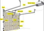 Parts For Garage Doors
