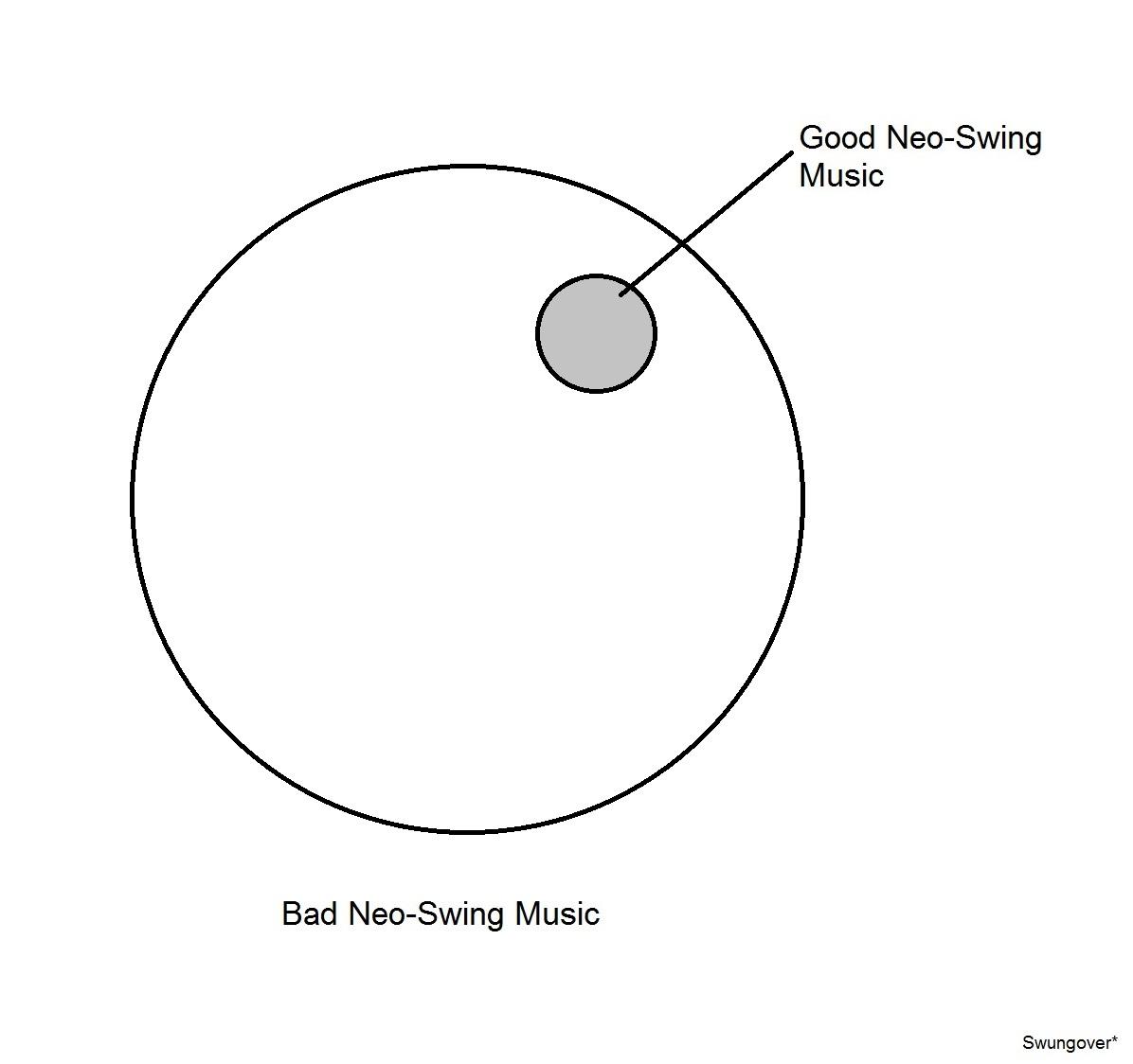 Benny Venn Diagram