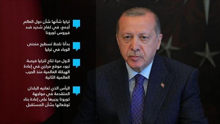 أردوغان نعمل على إعادة الحياة لطبيعتها بعد عيد الفطر