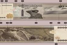 صورة معاني رموز الورقة النقدية الجديدة في سوريا – خمس الاف ليرة –
