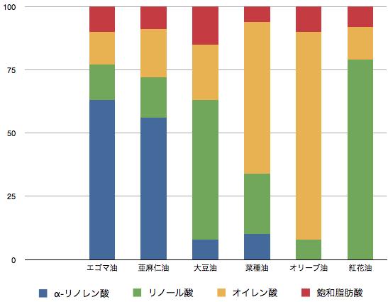 egomaVS_other_graph