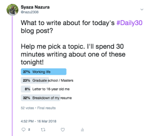 52 Twitter-ers (?) (+3 people who voted via Instagram) have spoken.