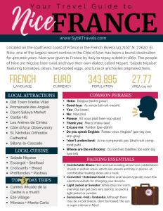 SybilTravels.com Travel Guide for Nice, France