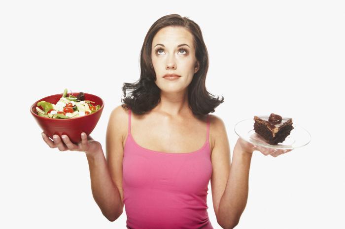 perioade ideale pentru a mânca pentru a pierde în greutate puteți pierde în greutate pe barele de căutare