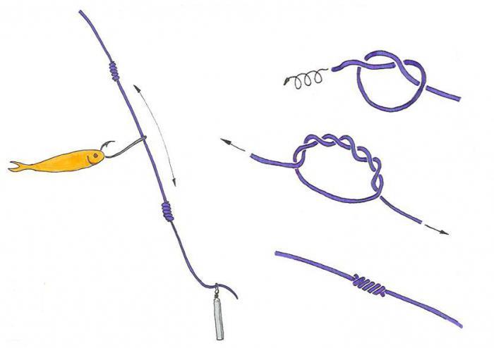 Как на удочке привязать второй поводок к основной леске