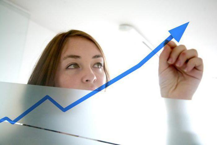 idei de afaceri pe internet fără investiții)