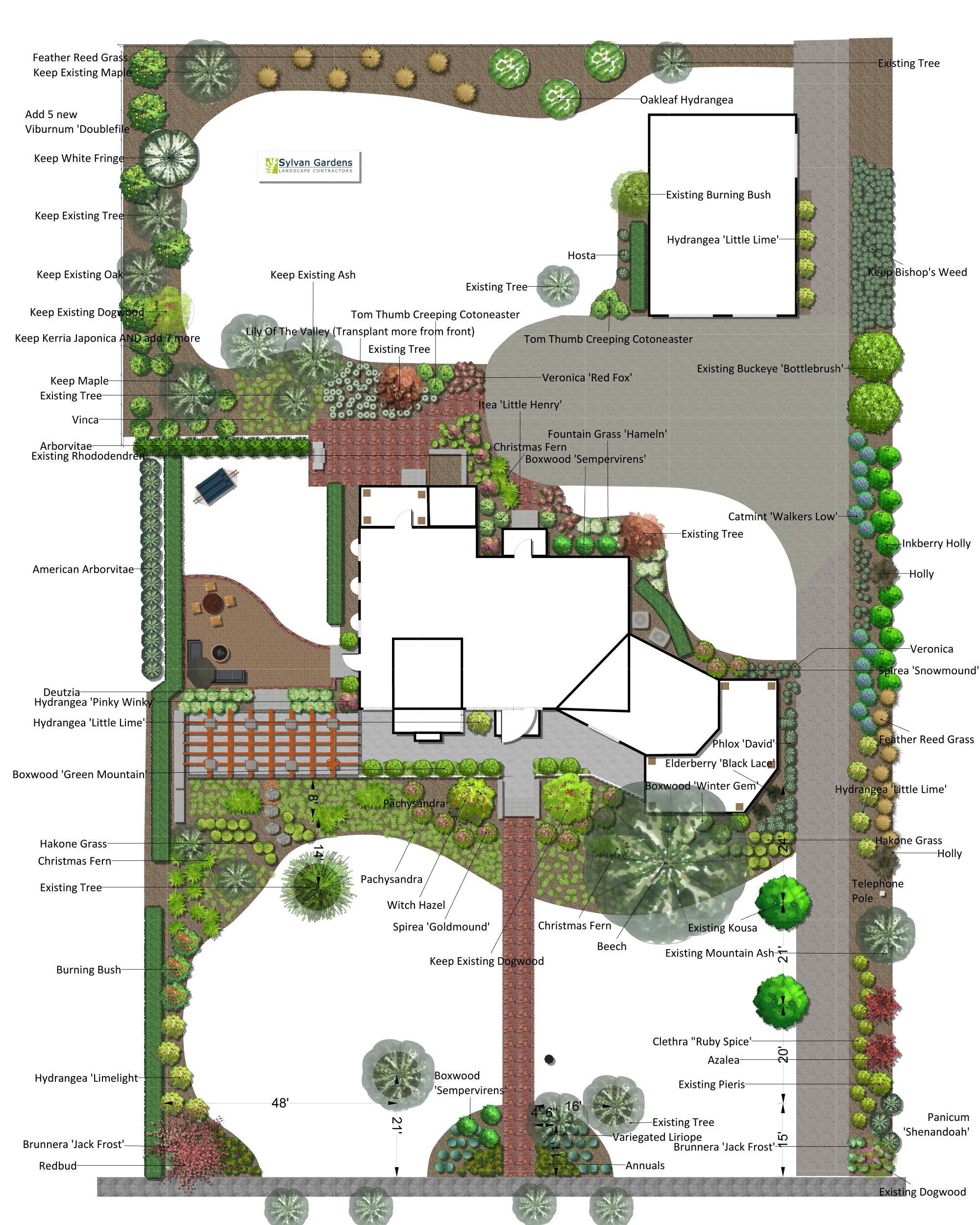 Sylvan Gardens | Landscaping Planview Design
